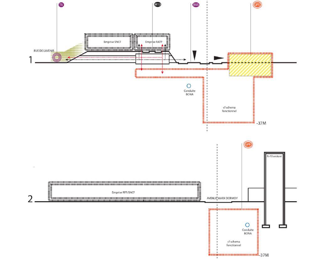 pv165 programmation urbaine de 8 gares du rtp du grand paris de villejuif pont de s vres. Black Bedroom Furniture Sets. Home Design Ideas